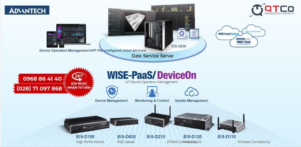 Advantech Edge EIS-S230-U20S501 Wise paas